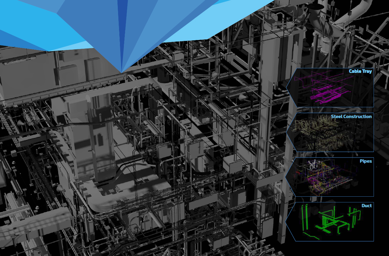 Postrojenje industrija 3D